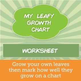 leafy-growth-chart